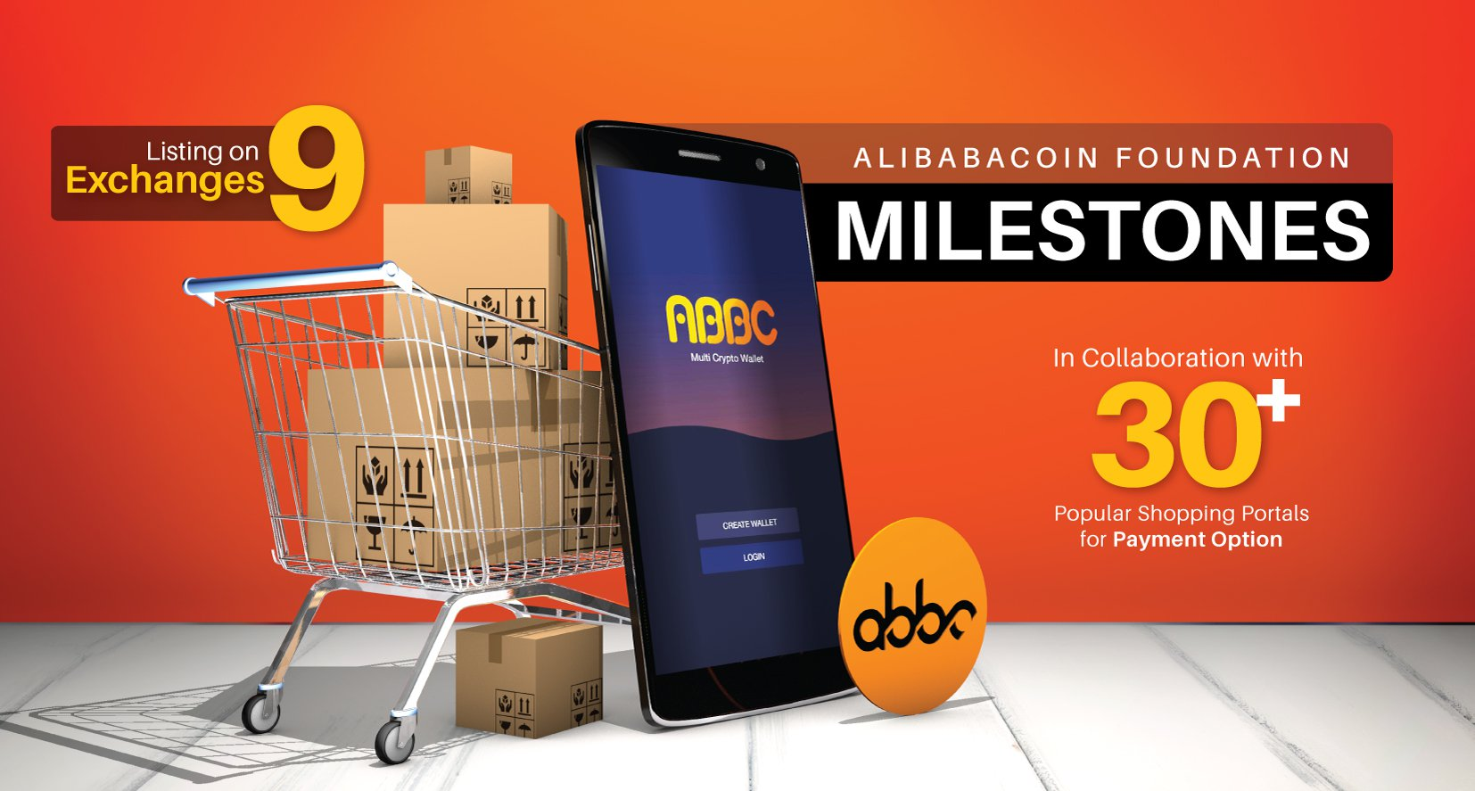 Alibabacoin Foundation Is Excited to Achieve Back to Back Milestones