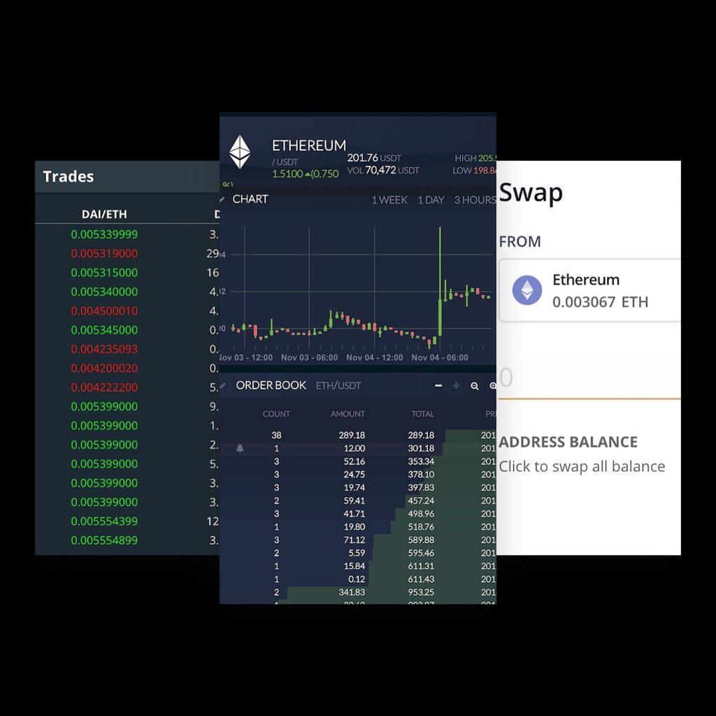 idex coin exchange